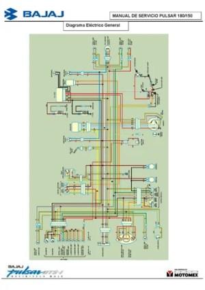 Diagrama Electrico Pulsar 200 Ns   PulseCode