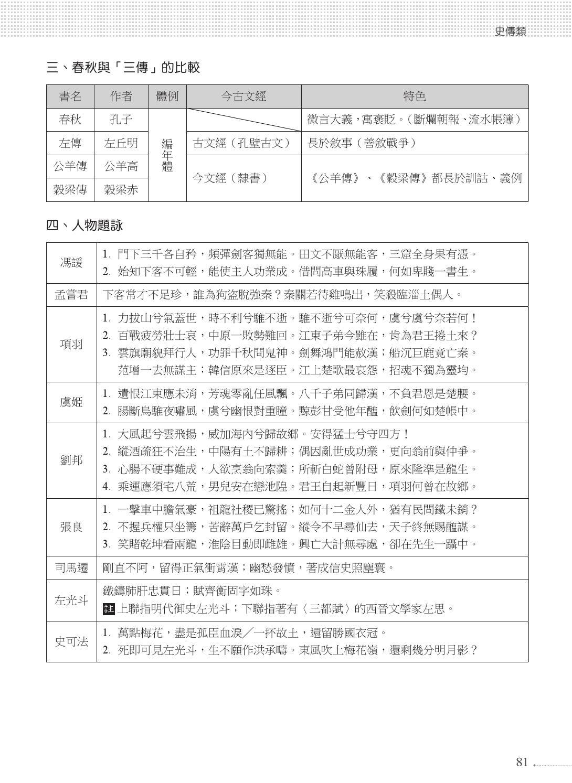 【週懂】國文學測18週 by Lungteng - Issuu