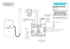 Smatrix move by Uponor UK  Issuu
