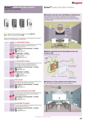 Legrand gulf general catalogue part 3 by SENTOR ELECTRICAL  Issuu