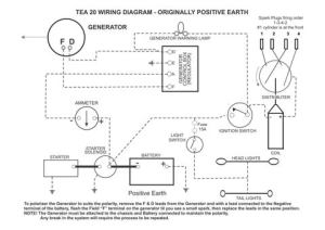 Te20 generator and alternator wiring diagrams by Heads Tractors  Issuu