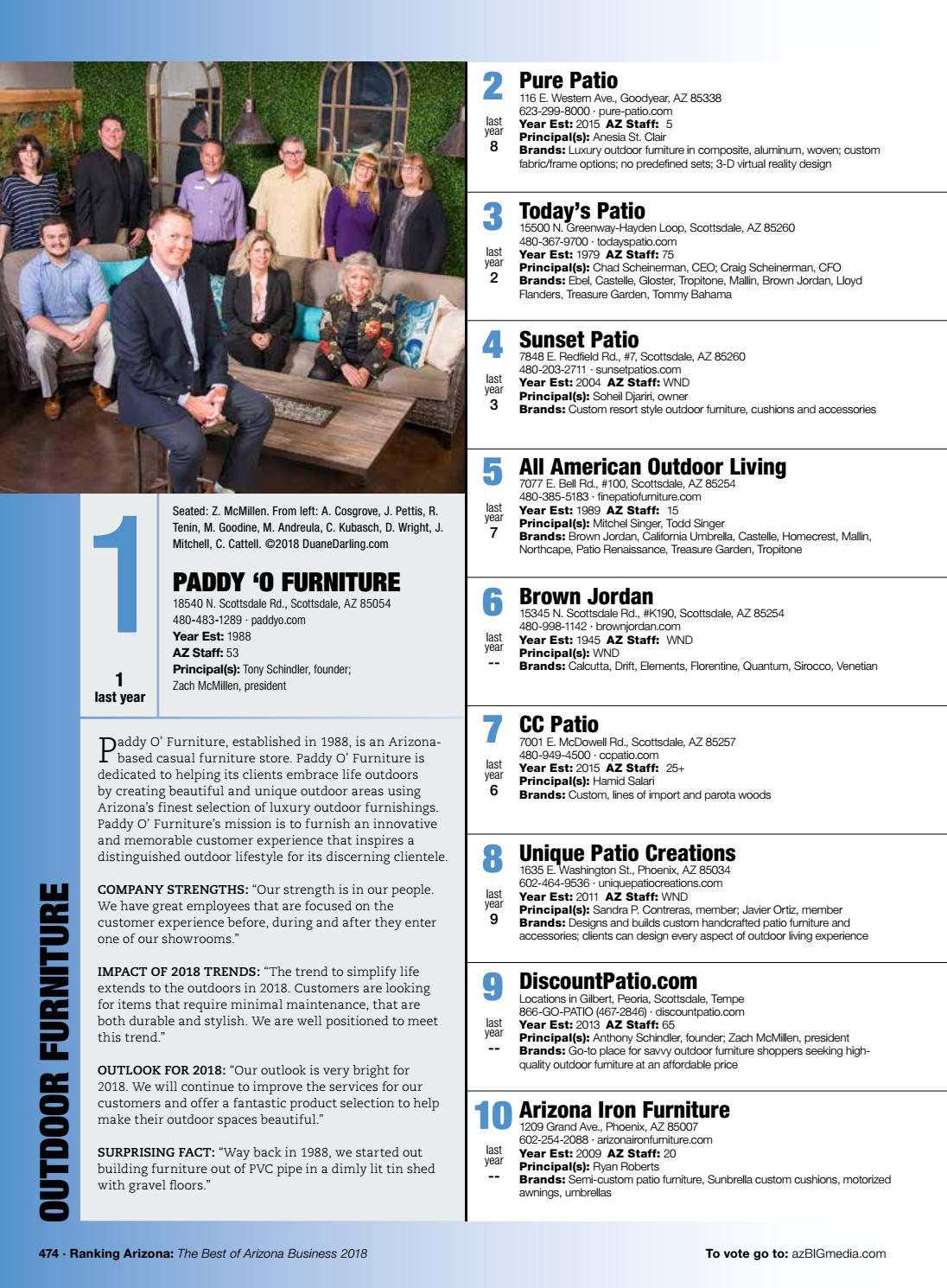 ranking arizona 2018 digital issue by