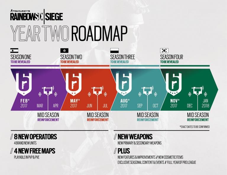 Rainbow Six Siege : Les contenus de la saison 2 se précisent