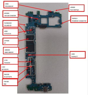 Samsung J5 Schematic & service manual  Free Manuals
