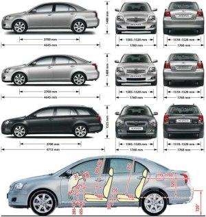 Toyota Avensis Service Manual  Wiring Diagrams