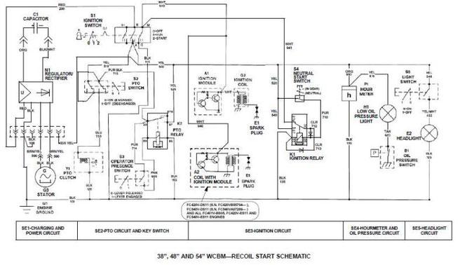 jd 314 wiring diagram  02 lincoln blackwood fuse box