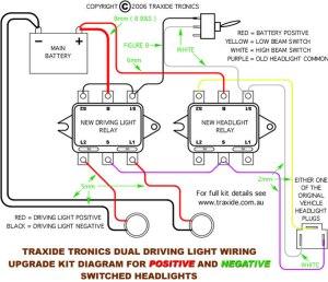 Mitsubishi Pajero Workshop and Service manuals  Wiring