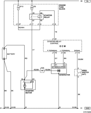 Chevrolet Captiva  Wiring Diagrams