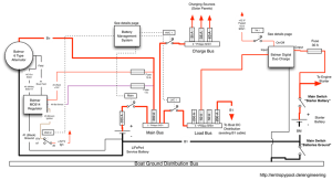 Designing a LiFePO4 Battery System Part 3  System Design