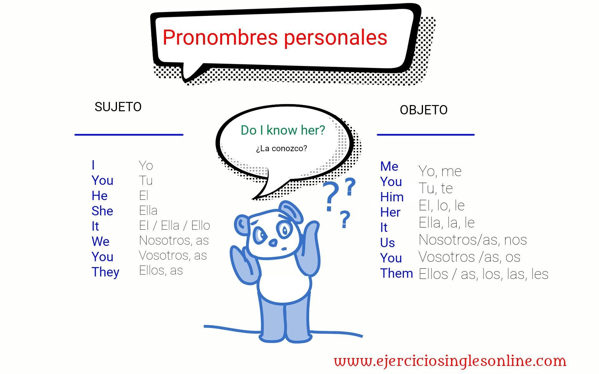 Pronombres Posesivos Vs Adjetivos Posesivos En Ingles