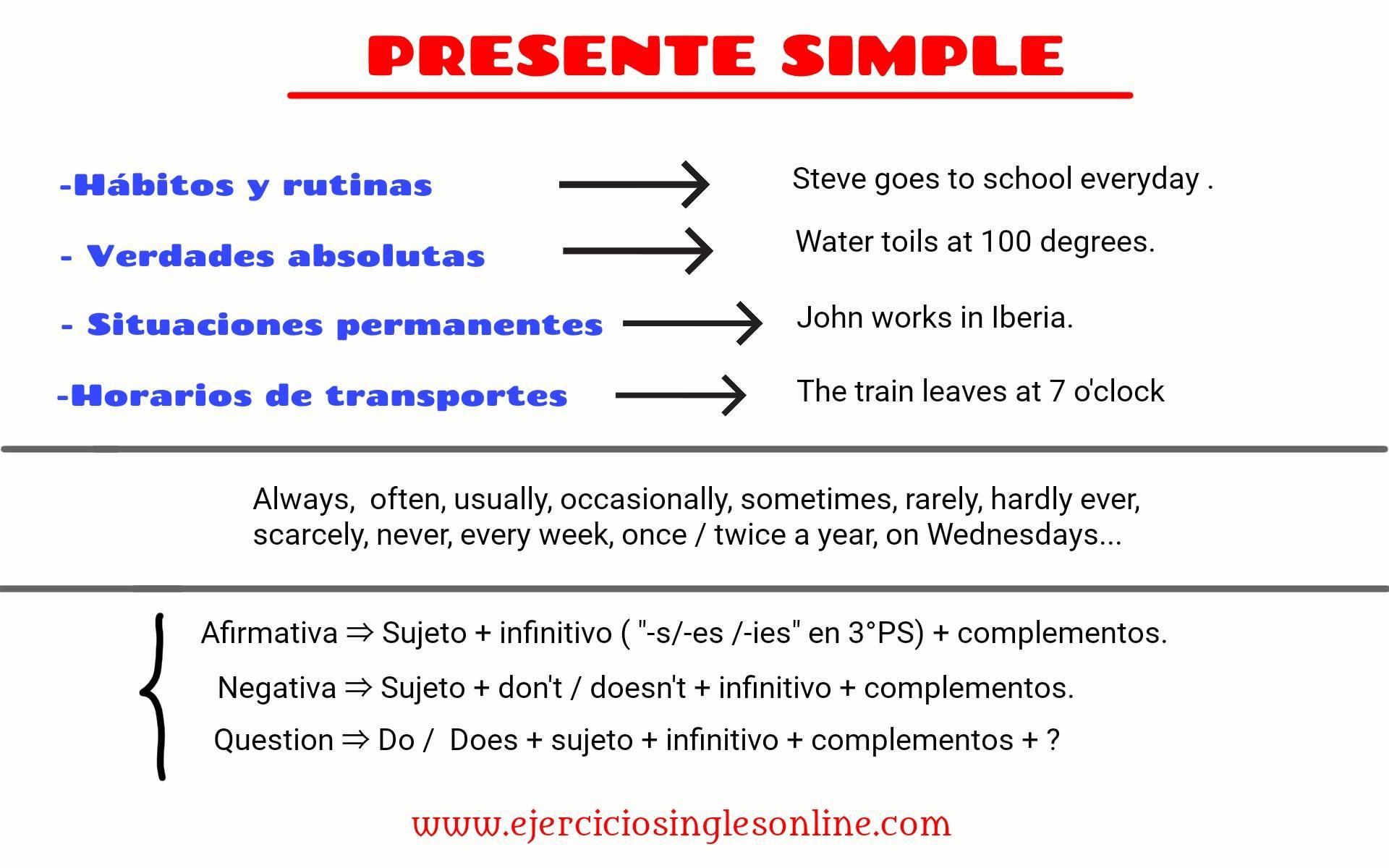Presente Simples Ingles