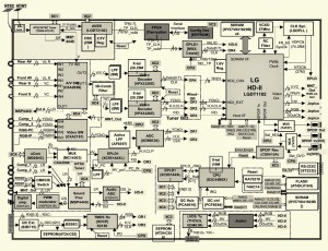 Haier TV circuit board diagrams, schematics, PDF service