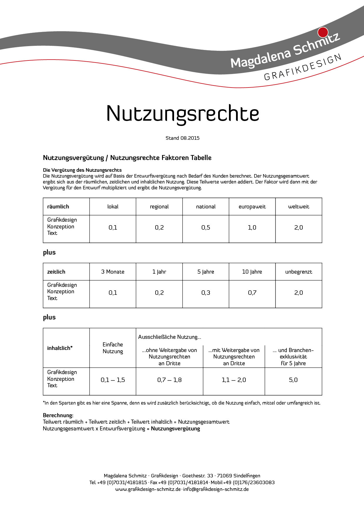 Fillable Online Model Vertrag Tfcd Shooting Fax Email Print