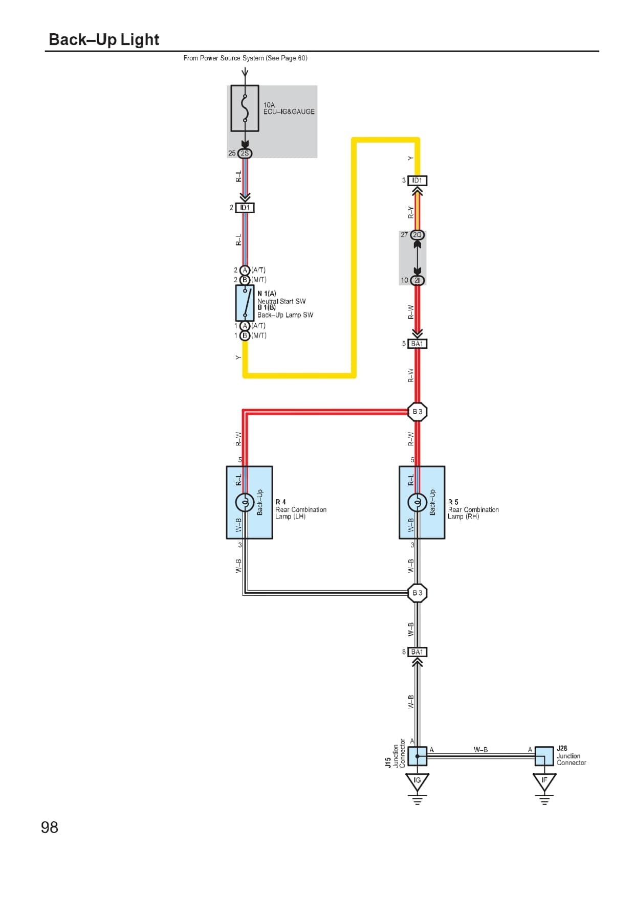 Odyssey Fog Light Wiring Diagram
