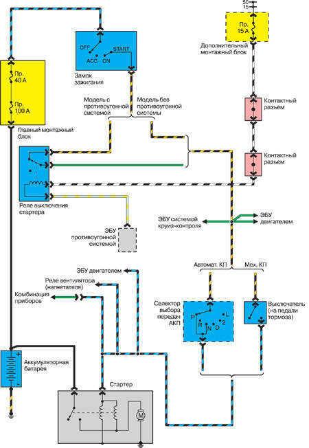 mazda 626 v6 wiring diagram  filter wiring diagrams smash