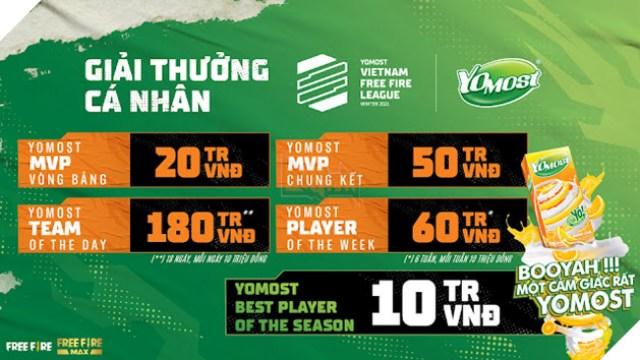 Yomost VFL Winter 2021 có tổng giá trị giải thưởng hơn 4 tỷ đồng: Khẳng định vị thế giải đấu chuyên nghiệp cấp cao nhất Free Fire Việt Nam 6