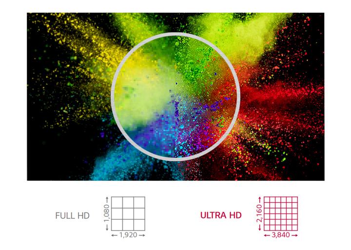 02-ULTRA HD Resolution