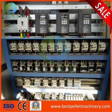 China PLC Electric Control System for Wood and Feed Pellet Line     PLC Electric Control System for Wood and Feed Pellet Line
