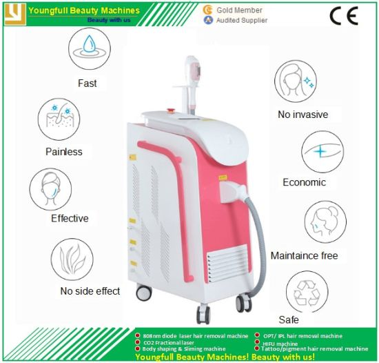 China Non-Invasive Skin Treatment IPL Beauty Device Removing ...