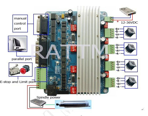 China 4 Axis Stepper Motor Driver Board For CNC Router And