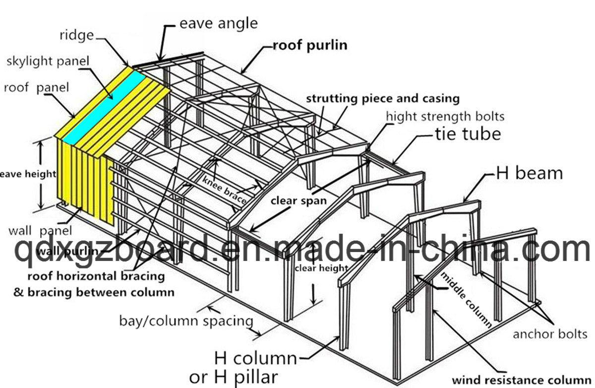 Foto De Viga De Acero Estructural De Suministro De China Para La Fabricacion De La Casa Zy382