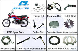 Honda 70 Bike Spare Parts | Reviewmotors co
