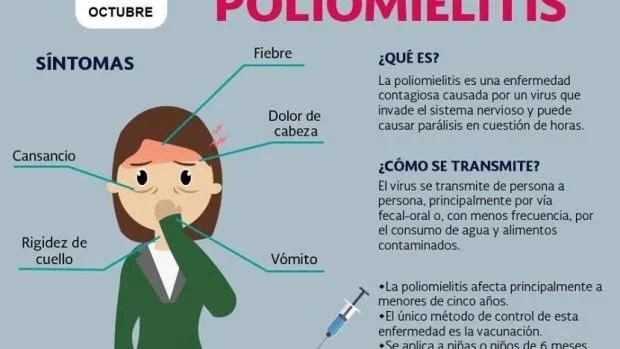 Resultado de imagen para poliomielitis youtube
