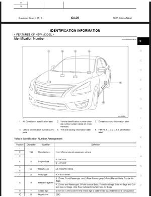 2013  2014 Nissan Altima L33 Service Repair Manual