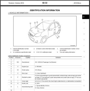 Nissan Micra K13 2016 Service & Repair Manual & Wiring