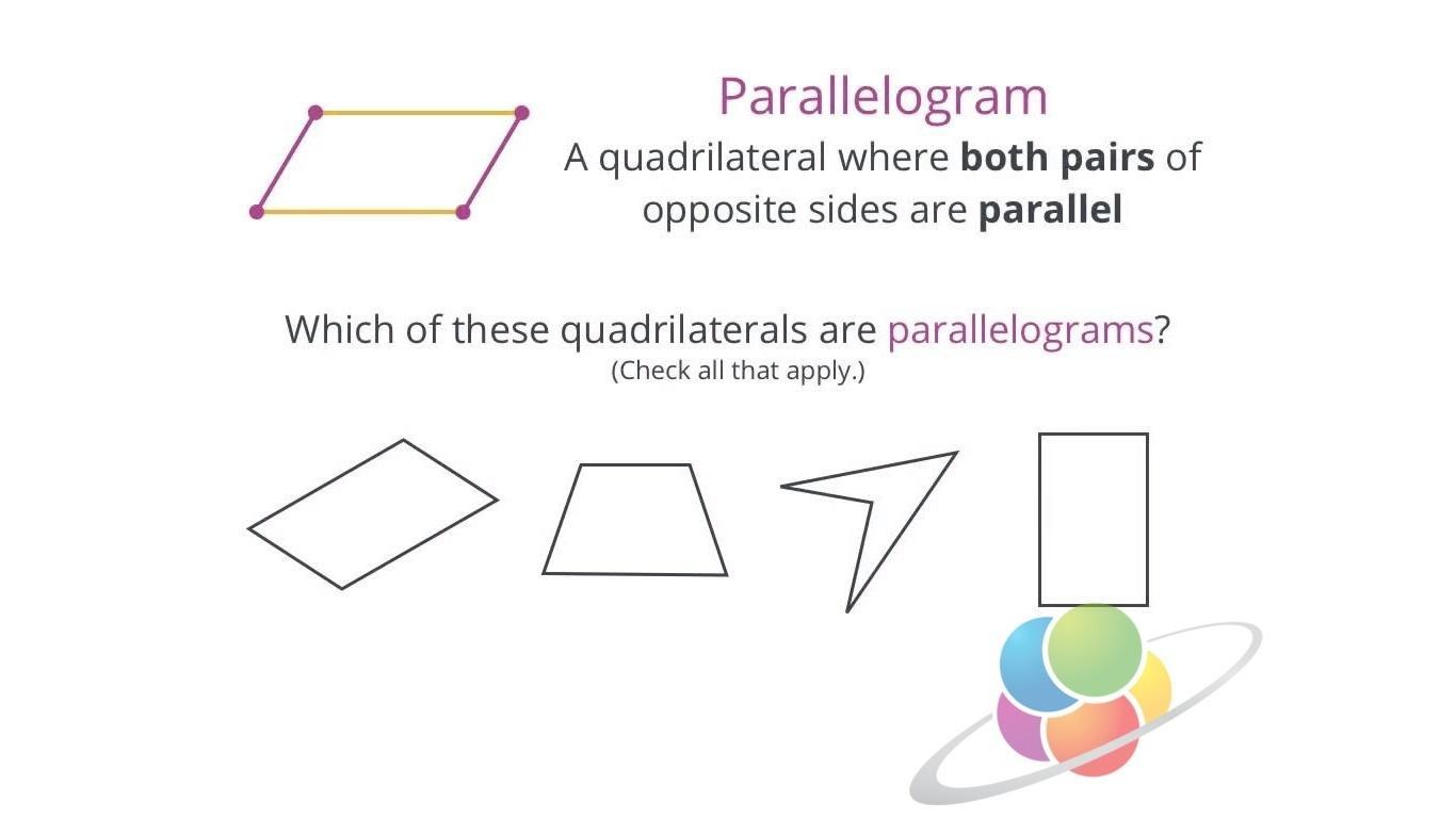Varieties Of Quadrilaterals