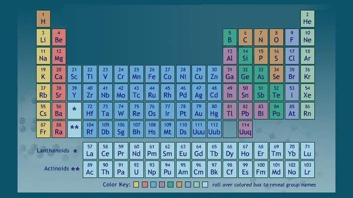 NOVA Elements Science Classroom Resources PBS