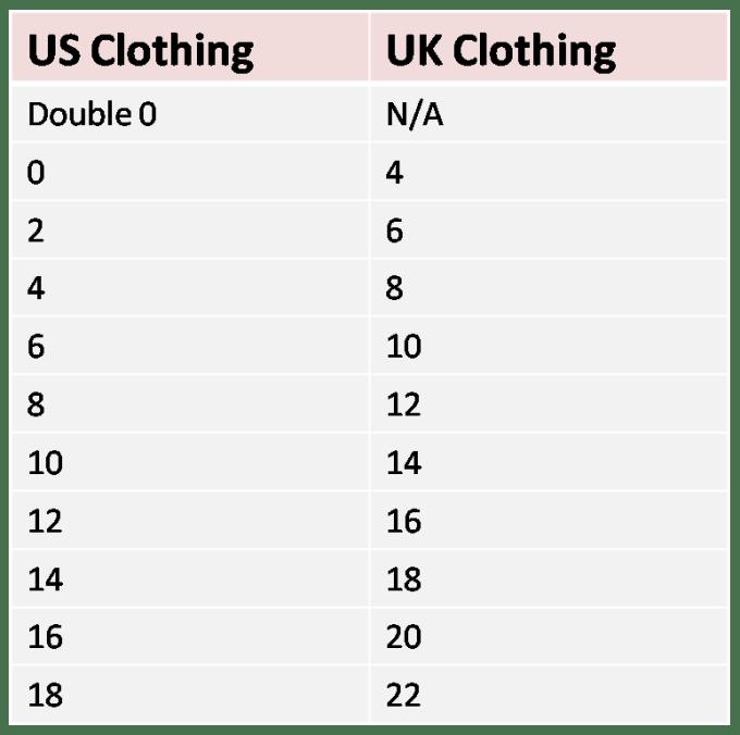Us Uk Shoe Size Comparison Table Microfinanceindia