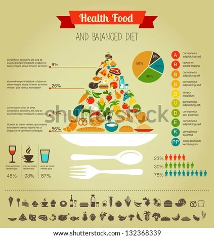 Health food infographic - stock vector