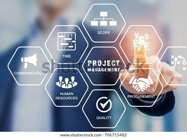 コスト、時間、範囲、人事、リスク、品質、コミュニケーションなどの知識に関するプロジェクト管理領域を、アイコンと共に仮想画面に表示
