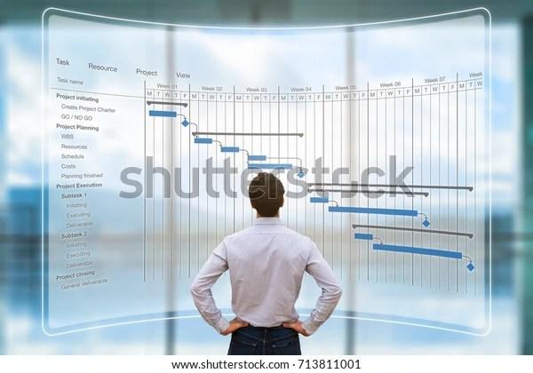 ガントチャートのスケジュールまたは計画を含むAR画面を見るプロジェクトマネージャがタスクと期限を表示
