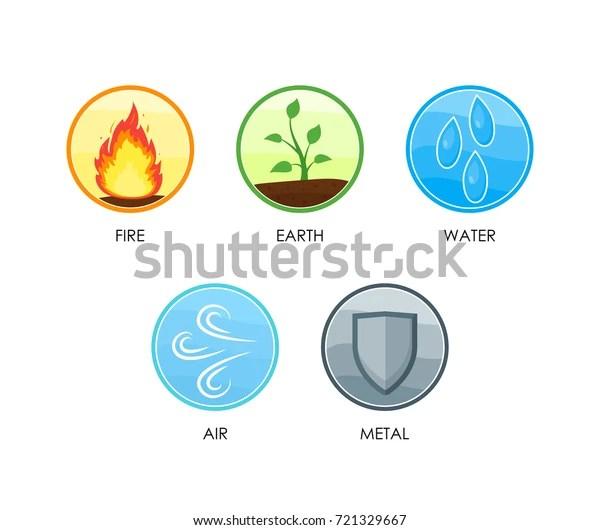 https www shutterstock com de image vector ayurvedic therapy five elements nature set 721329667