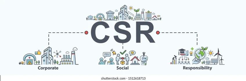 Csr: immagini, foto stock e grafica vettoriale | Shutterstock