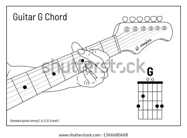 G Chord G Major Open Chord Stock Vector (Royalty Free) 1366680668