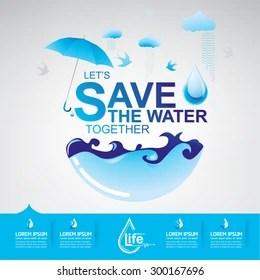 https www shutterstock com image vector save water vector concept ecology saving 300167696