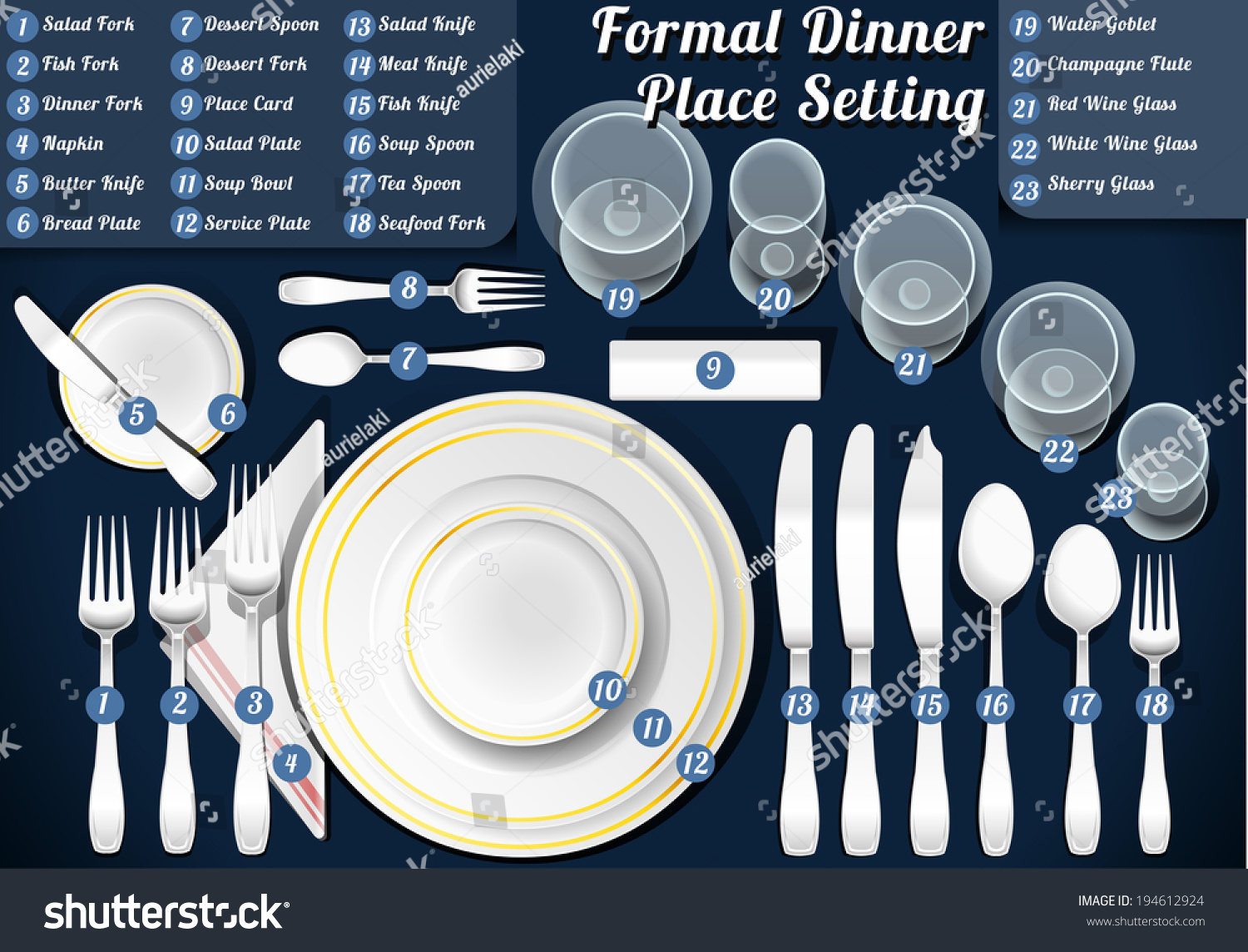 Setting Place Formal Placemat Dinner Stock Photo