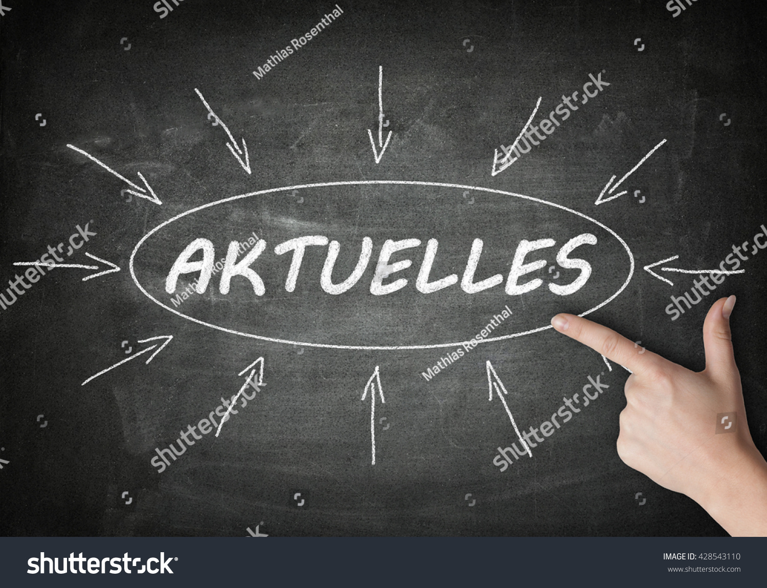 Aktuelles German Word News Current Topically Stock Photo