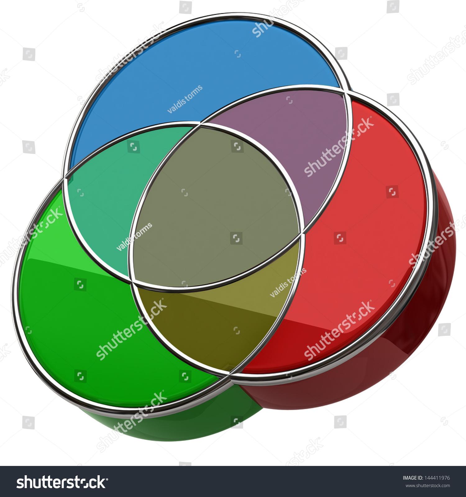 Blank Venn Diagram Stock Photo Shutterstock