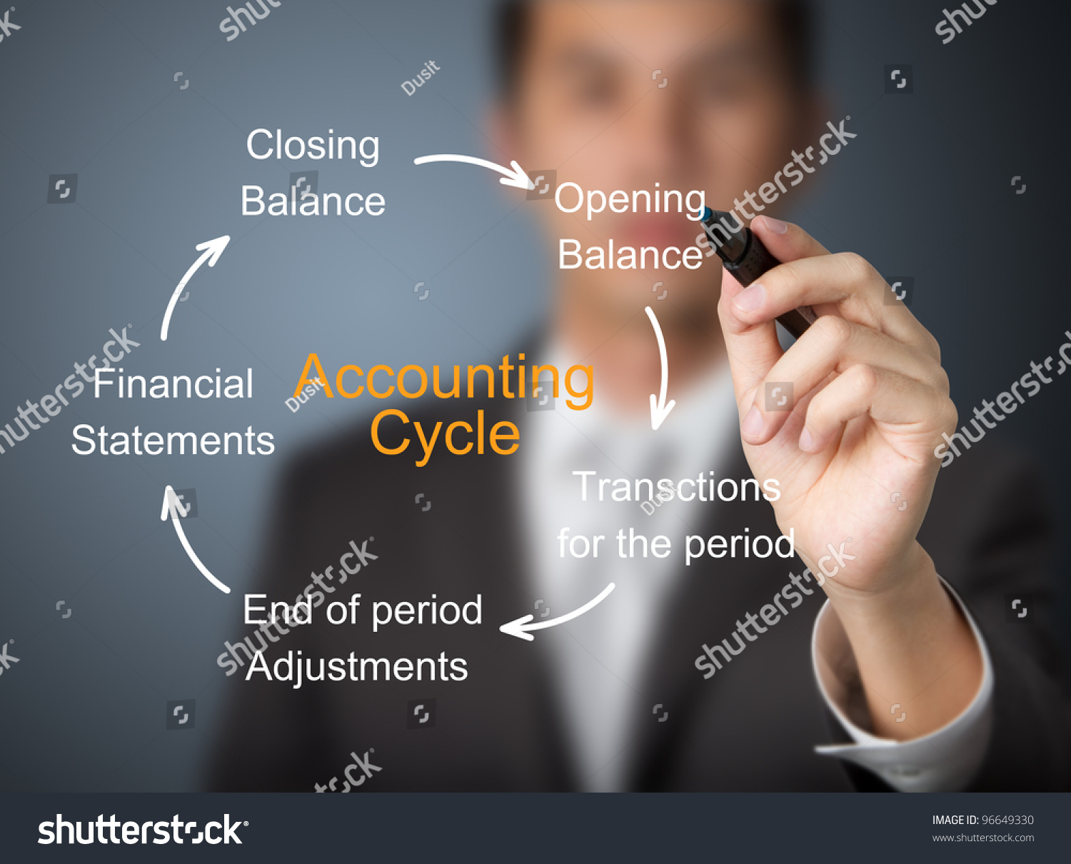 Businessman Writing Accounting Cycle Stock Photo
