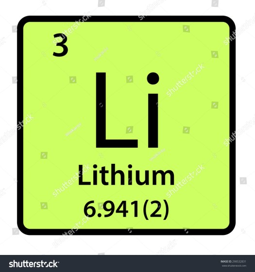 Periodic table of elements lithium facts periodic diagrams science periodic table li gallery images urtaz Image collections