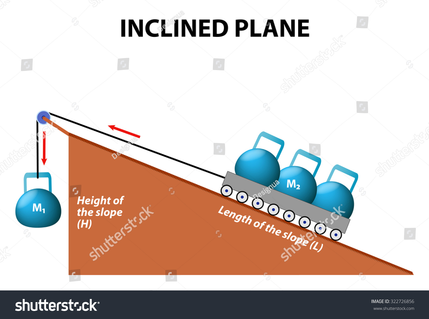 Inclined Plane Simple Machines Stock Photo