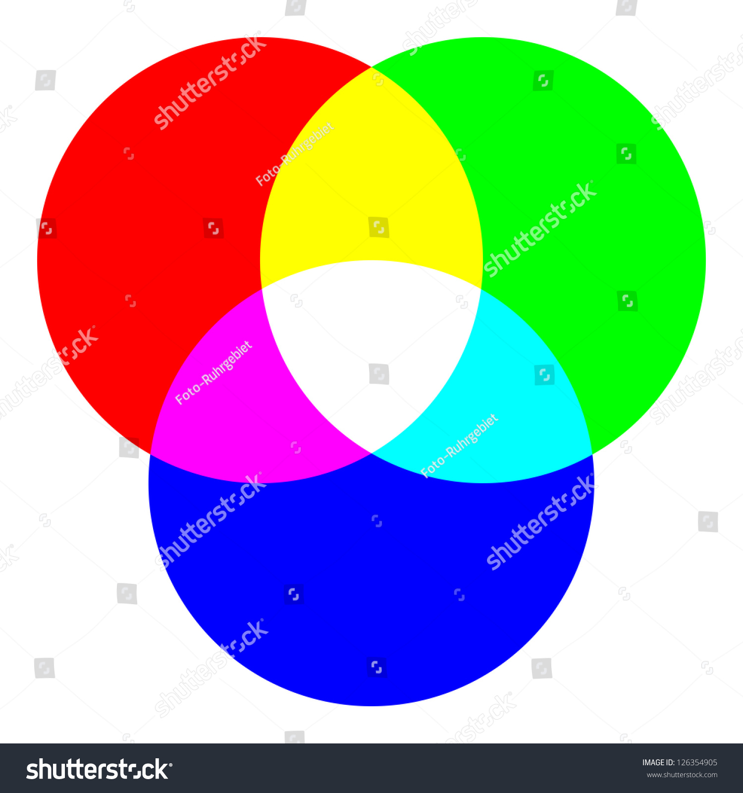 Primary Red Green Blue Colors Yellow Stock Illustration