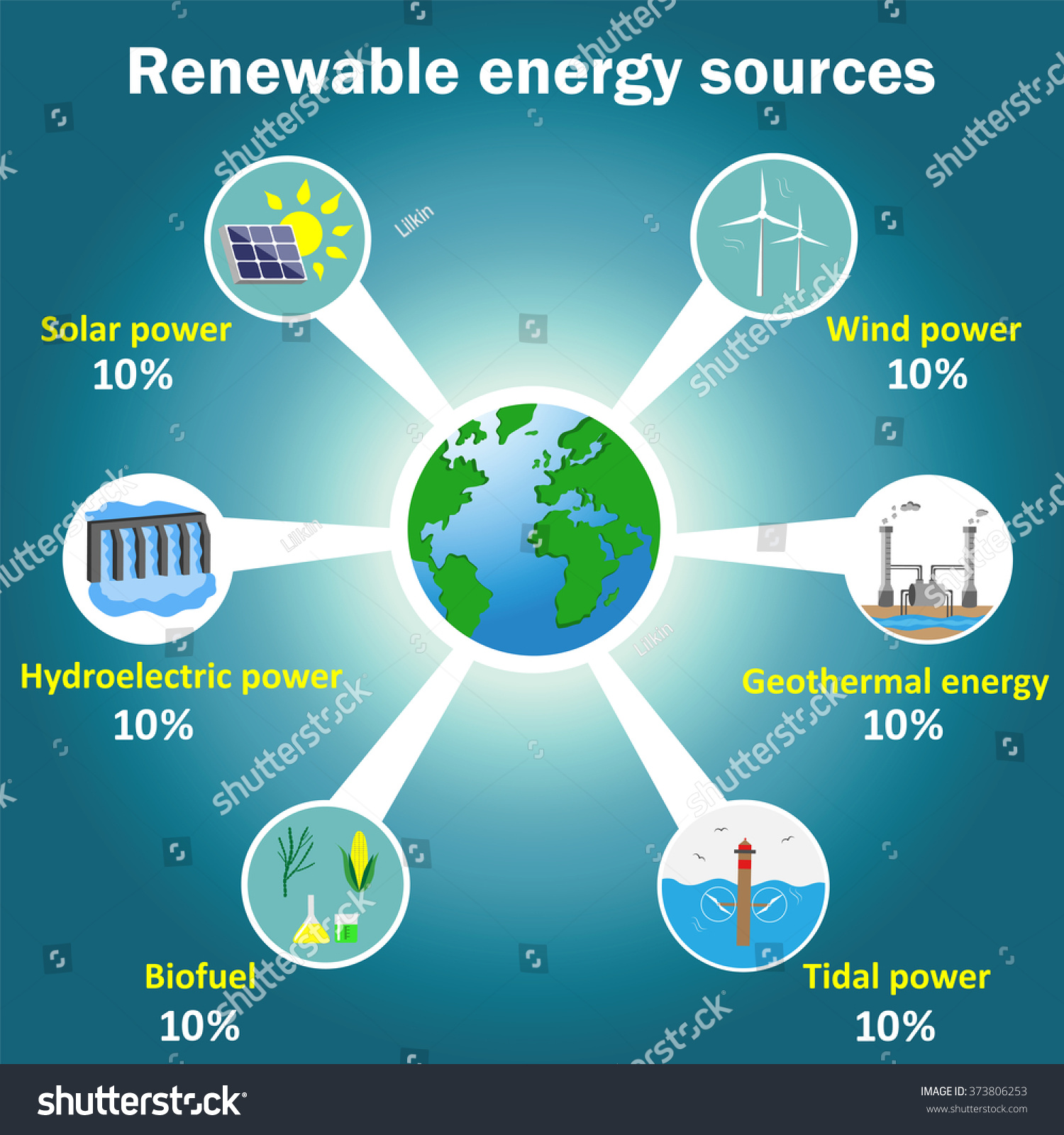 Renewable Energy Sources Infographics Illustration Solar