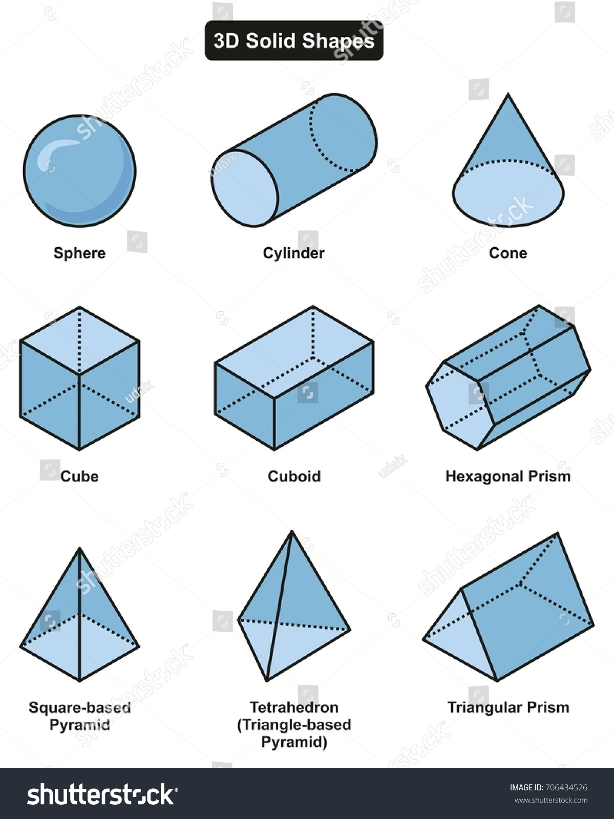 Worksheet 3d Shapes Prism