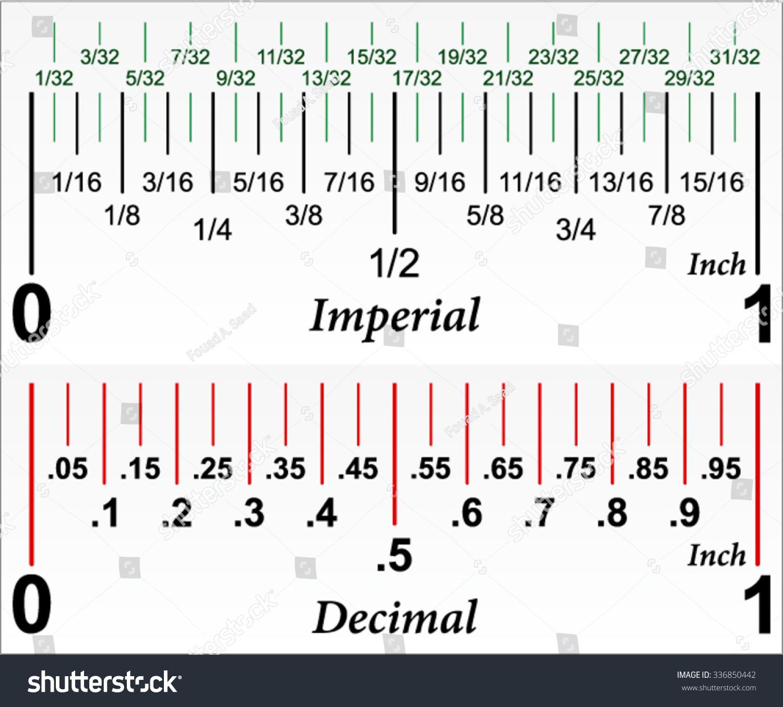 Imperial Decimal Inch Ruler Stock Vector