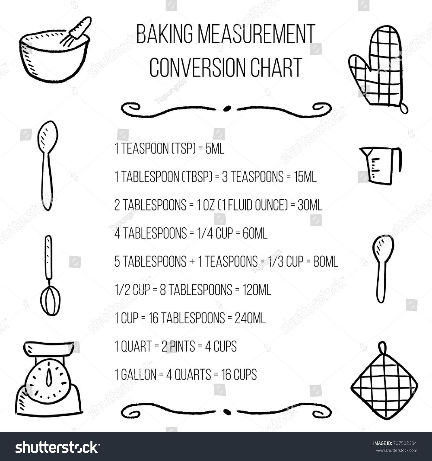 Baking Units Conversion Chart Kitchen Measurement Stock